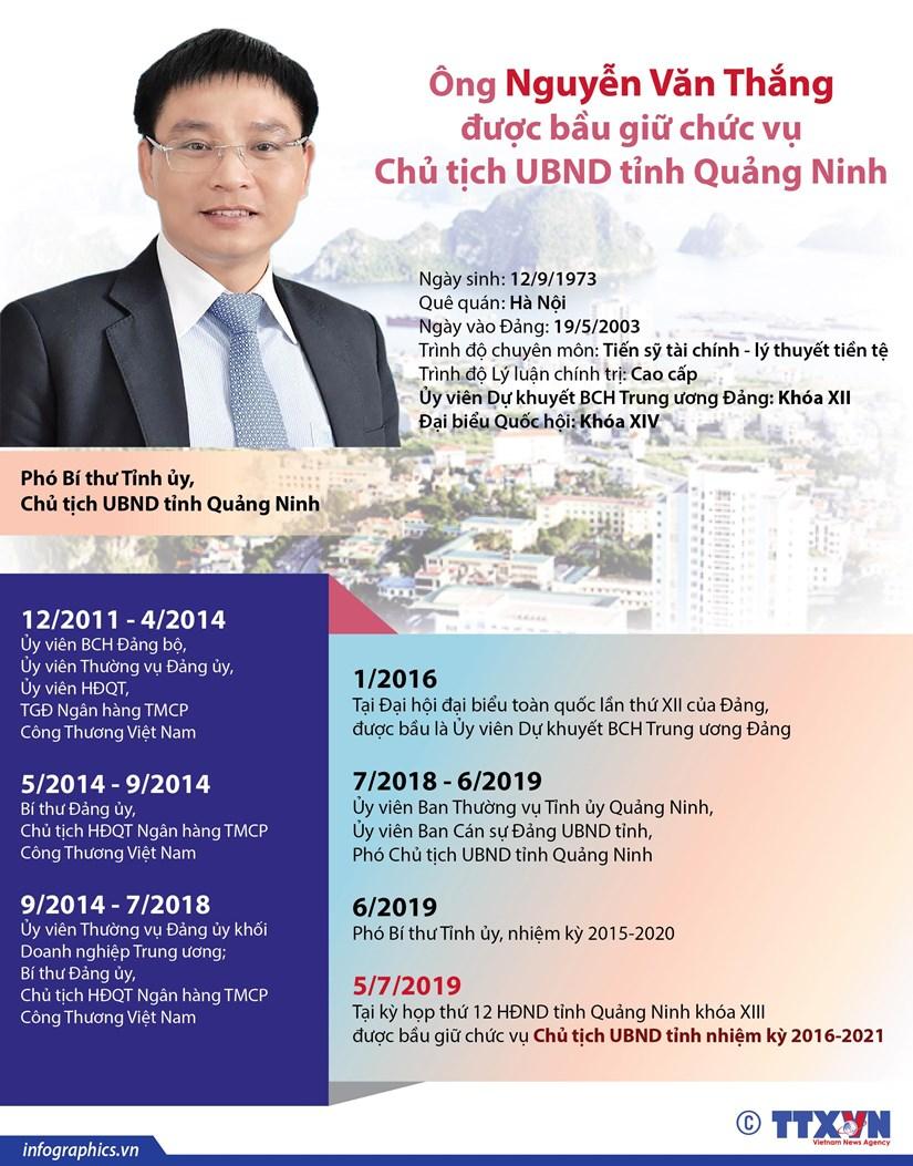 Ong Nguyen Van Thang duoc bau giu chuc vu Chu tich tinh Quang Ninh hinh anh 1