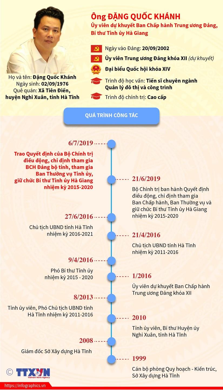 [Infographics] Tan Bi thu Tinh uy Ha Giang Dang Quoc Khanh hinh anh 1
