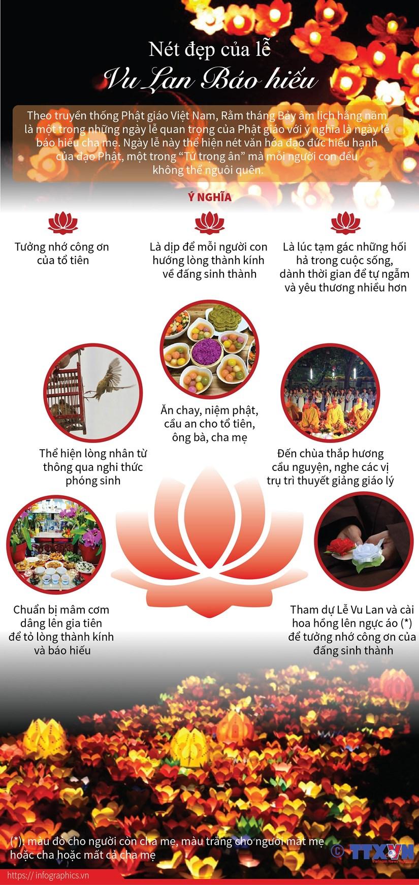 [Infographics] Net dep cua ngay le Vu Lan Bao hieu hinh anh 1