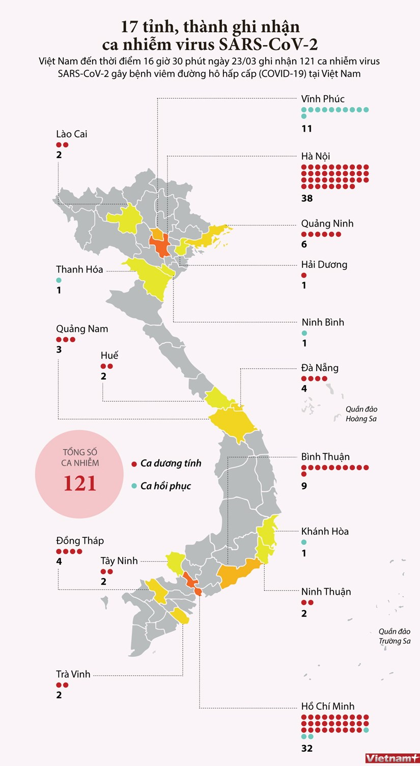 [Infographics] Den 16 gio 30 ngay 23/3, Viet Nam co 121 ca COVID-19 hinh anh 1