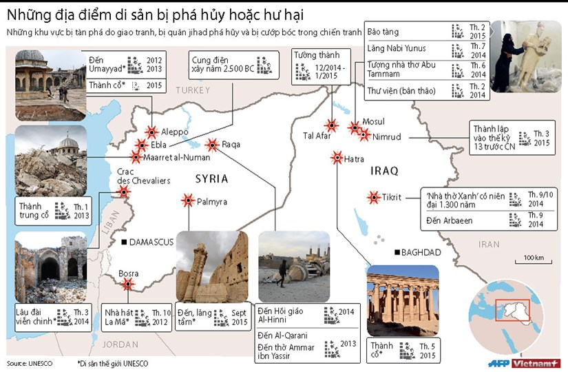 [Infographics] Danh sach nhung di san bi IS pha hoai va cuop boc hinh anh 1