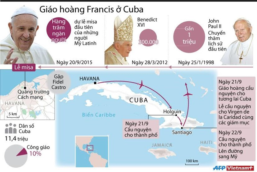 [Infographics] Chuyen tham lich su cua Giao hoang Fracis toi Cuba hinh anh 1