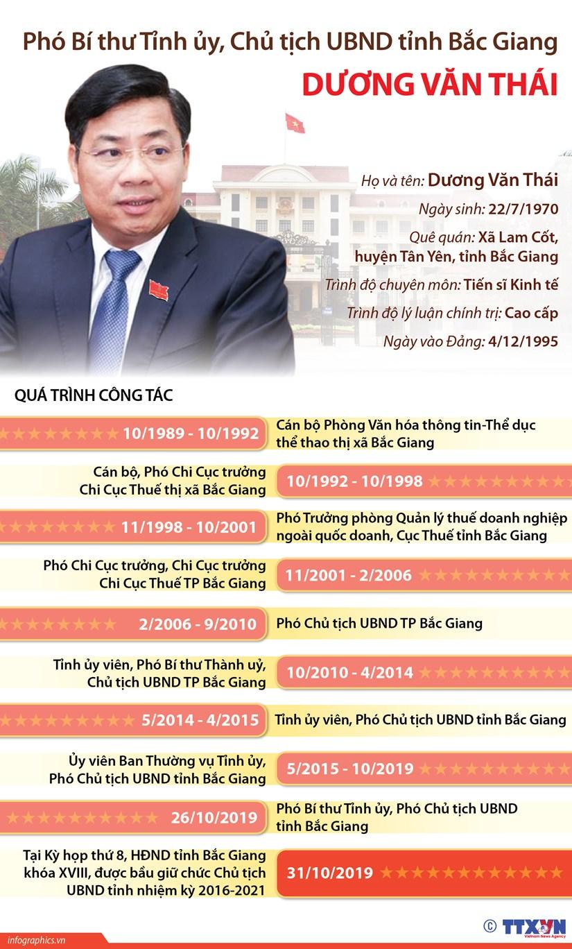 [Infographics] Chu tich UBND tinh Bac Giang Duong Van Thai hinh anh 1