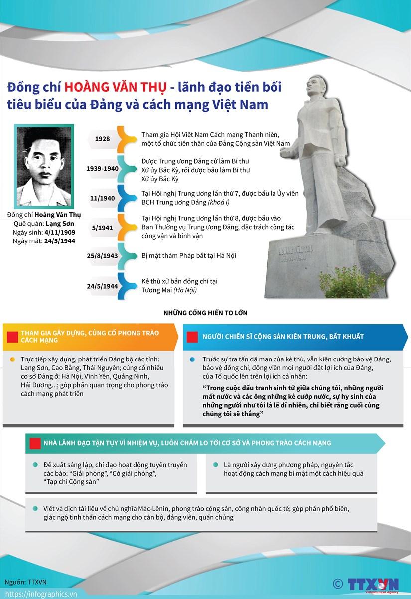 [Infographics] Hoang Van Thu - lanh dao tien boi tieu bieu cua Dang hinh anh 1