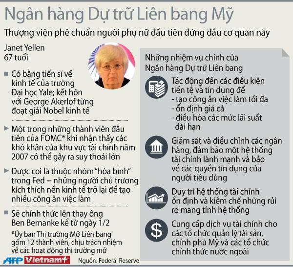 Janet Yellen - Nu chu tich dau tien trong lich su cua Fed hinh anh 1