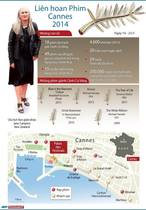 [Infographics] Tong quan ve Lien hoan phim Cannes 2014 hinh anh 1