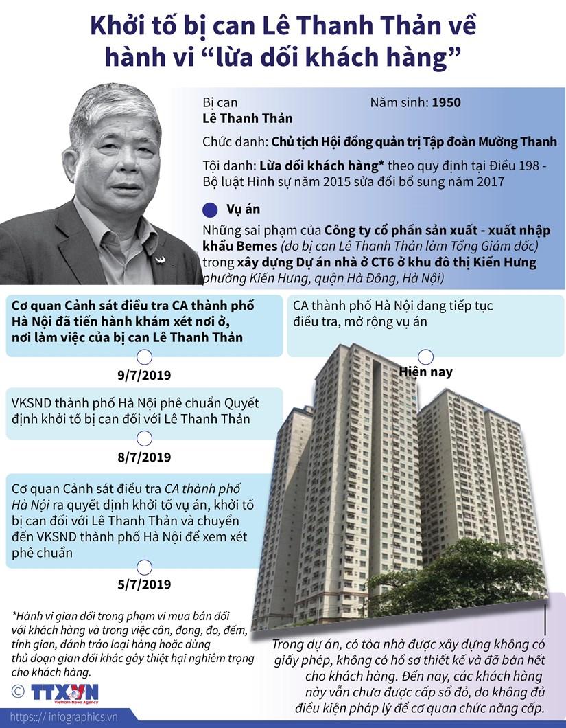 [Infographics] Kham xet tru so, nha rieng cua bi can Le Thanh Than hinh anh 1