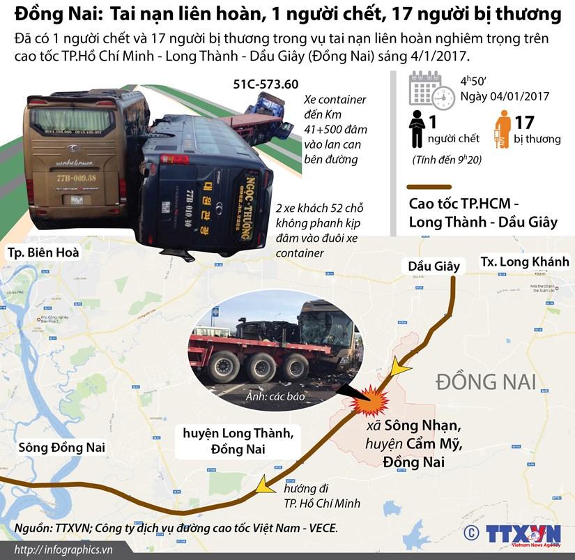 Tai nan lien hoan tai Dong Nai: Da co 18 nguoi thuong vong hinh anh 1