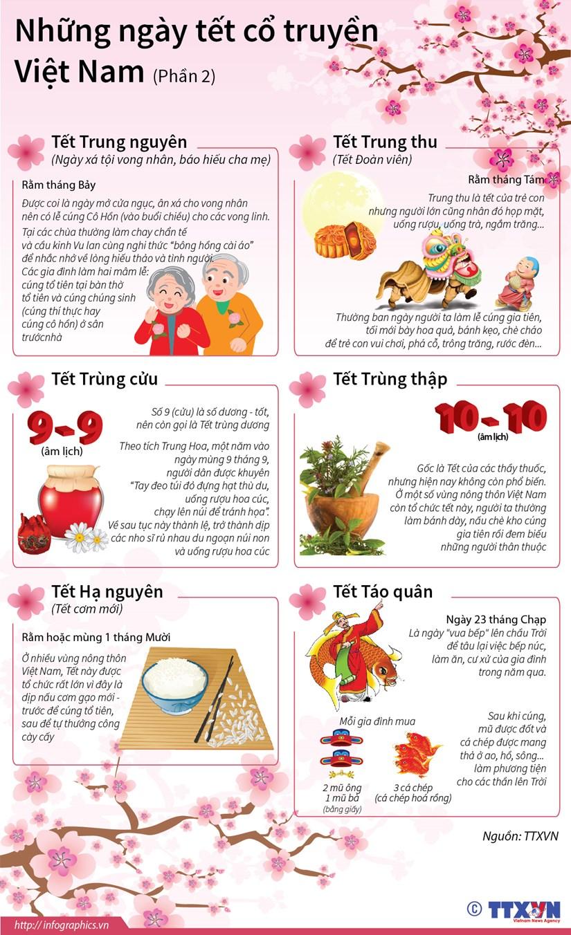 [Infographics] Nhung ngay Tet co truyen cua Viet Nam hinh anh 2