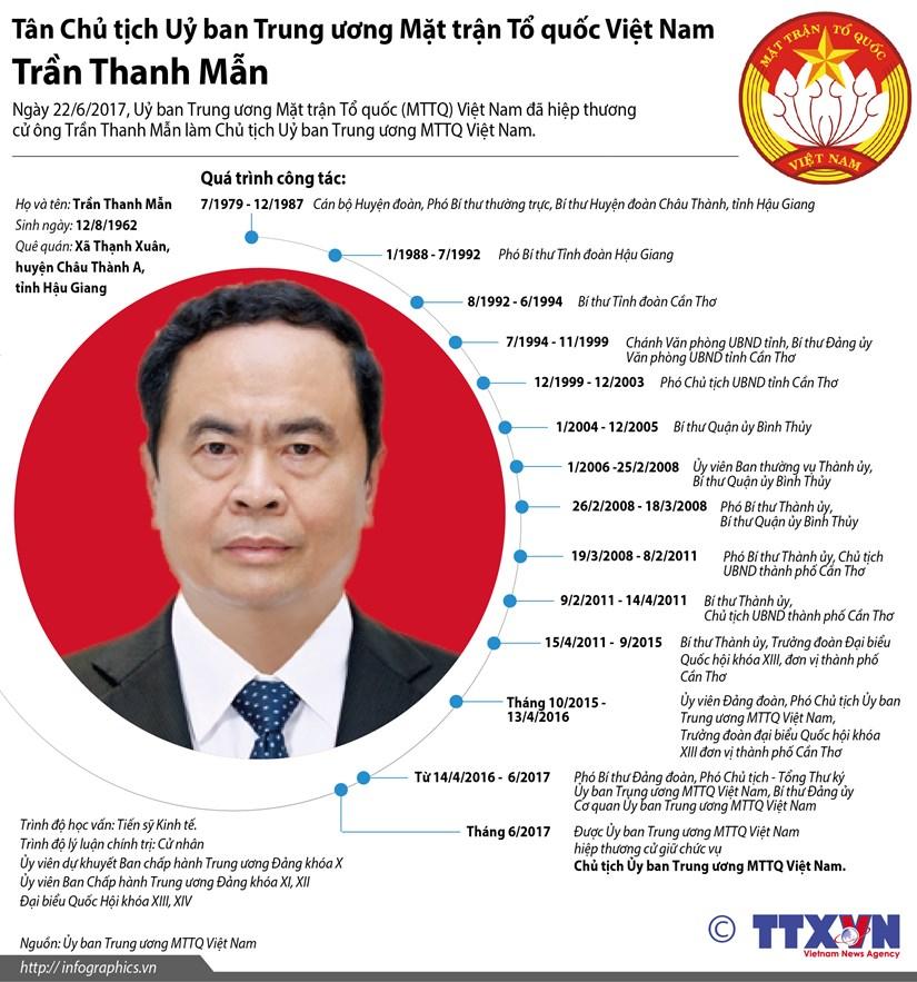 [Infographics] Tan Chu tich Uy ban Trung uong MTTQ Tran Thanh Man hinh anh 1