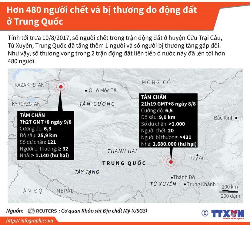 [Infographics] Hai tran dong dat xay ra lien tiep tai Trung Quoc hinh anh 1