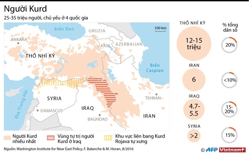 [Infographics] Thong tin co ban ve nguoi Kurd tren the gioi hinh anh 1