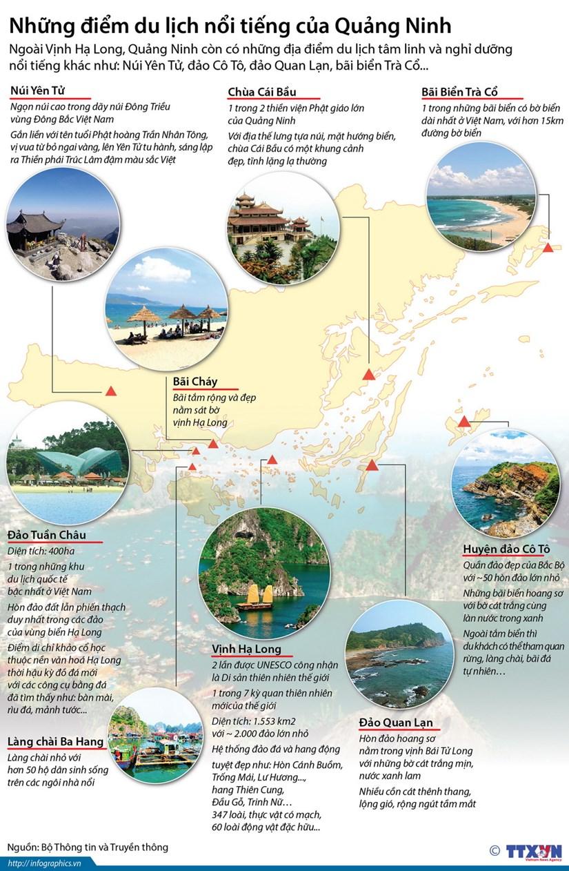 [Infographics] Nhung diem du lich noi tieng cua Quang Ninh hinh anh 1