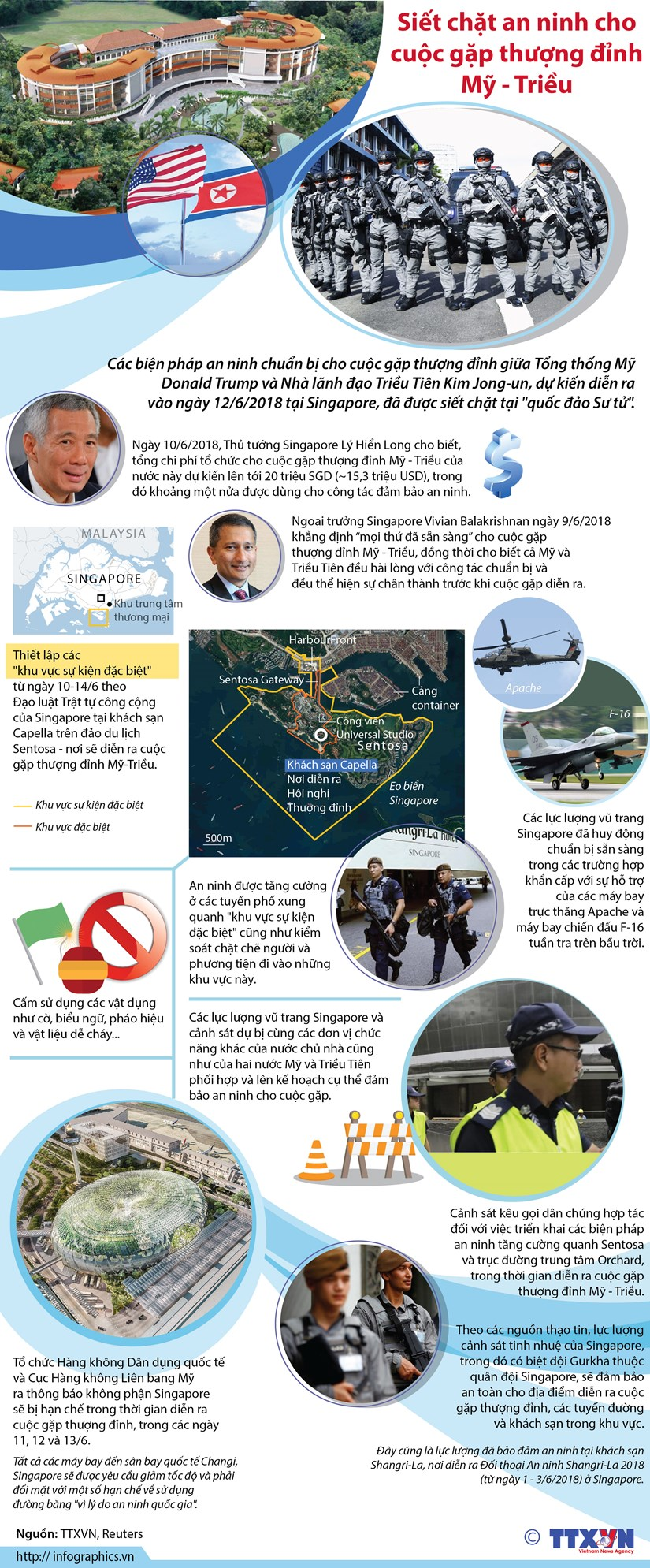 [Infographics] Siet chat an ninh cho cuoc gap thuong dinh My-Trieu hinh anh 1