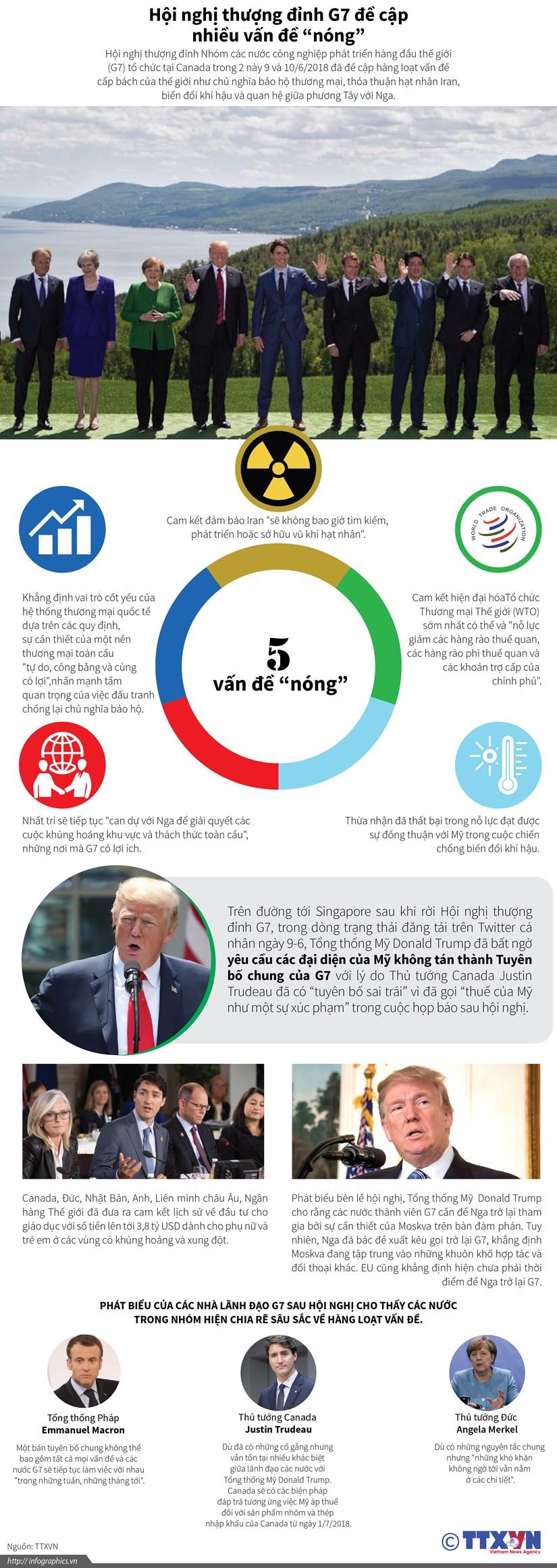 "[Infographics] Hoi nghi thuong dinh G7 de cap nhieu van de ""nong"" hinh anh 1"