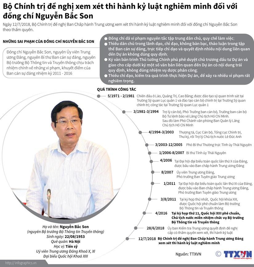 Qua trinh cong tac va nhung sai pham cua ong Nguyen Bac Son hinh anh 1