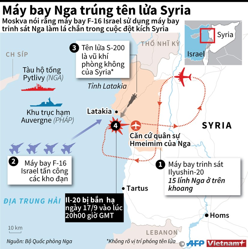 [Infographics] Toan canh vu may bay Nga trung ten lua Syria hinh anh 1