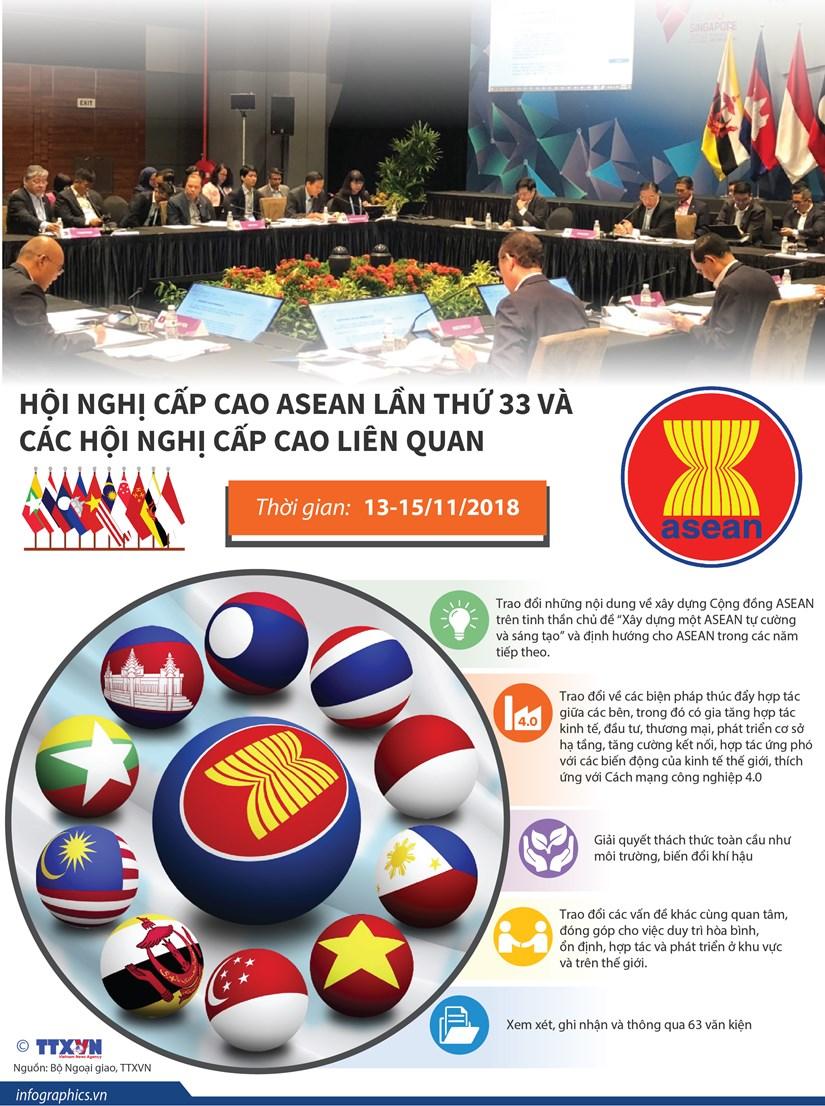 Hoi nghi Cap cao ASEAN lan thu 33 va cac Hoi nghi Cap cao lien quan hinh anh 1