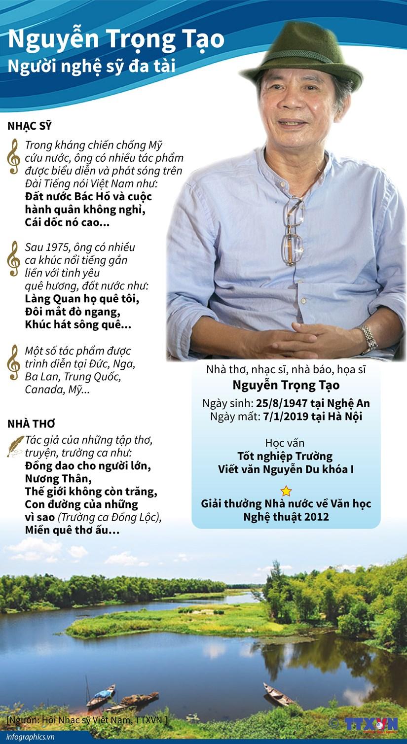 Nhung dau an lam nen nguoi nghe sy da tai Nguyen Trong Tao hinh anh 1
