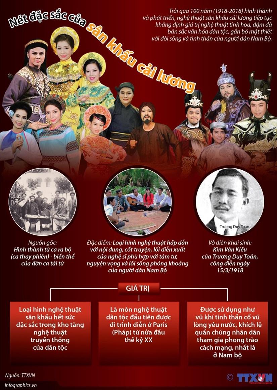 [Infographics] 100 nam phat trien cua san khau cai luong hinh anh 1