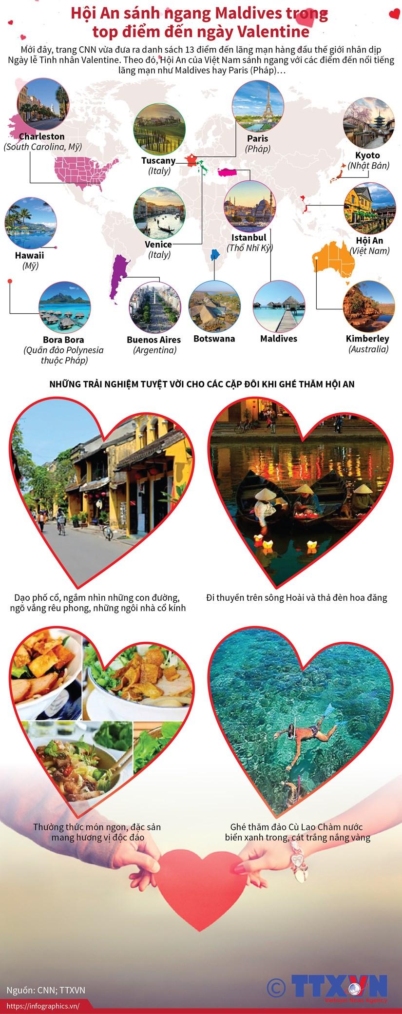 Hoi An sanh ngang Maldives trong top diem den ngay Valentine hinh anh 1