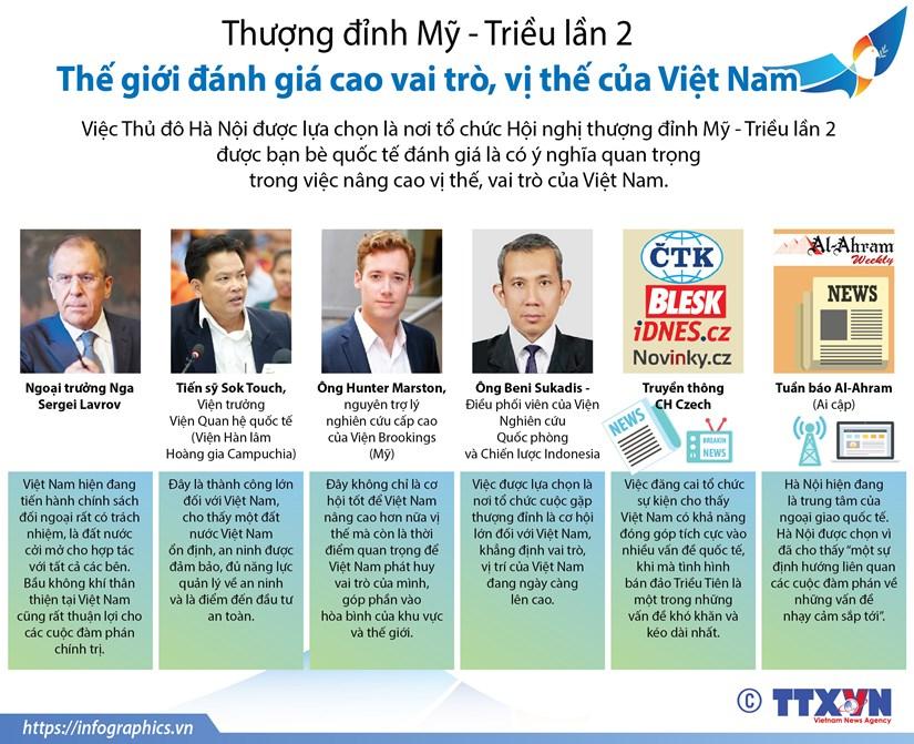 Thuong dinh My-Trieu: The gioi danh gia cao vi the cua Viet Nam hinh anh 1