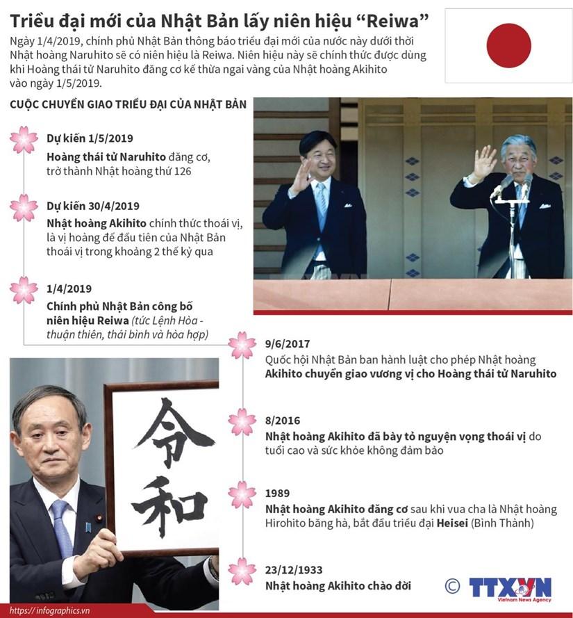 [Infographics] Cuoc chuyen giao trieu dai cua Nhat Ban hinh anh 1