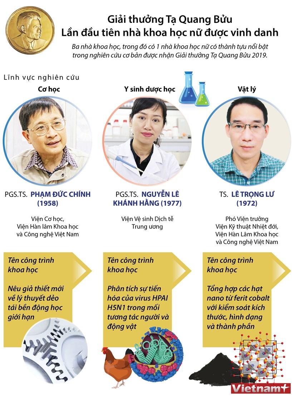 Giai thuong Ta Quang Buu: Lan dau tien nha khoa hoc nu duoc vinh danh hinh anh 1