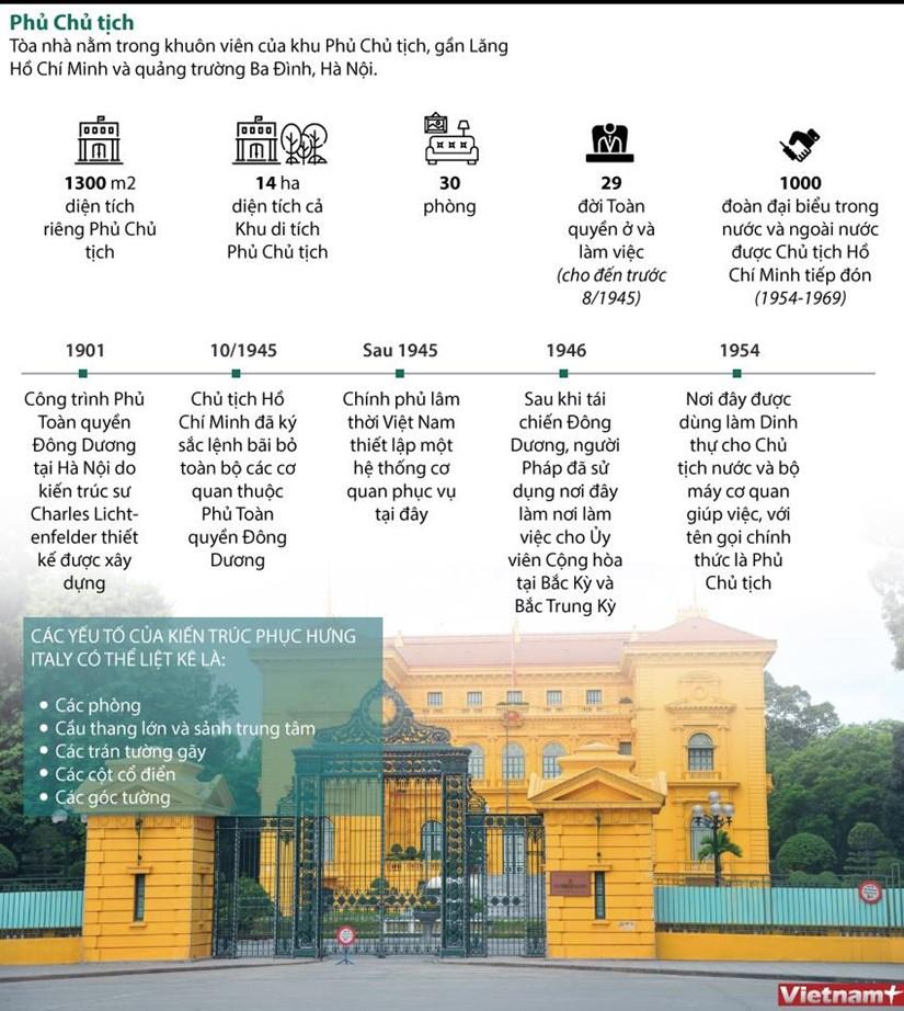 [Infographics] Phu Chu tich - Nhung con so va dau moc dang chu y hinh anh 1