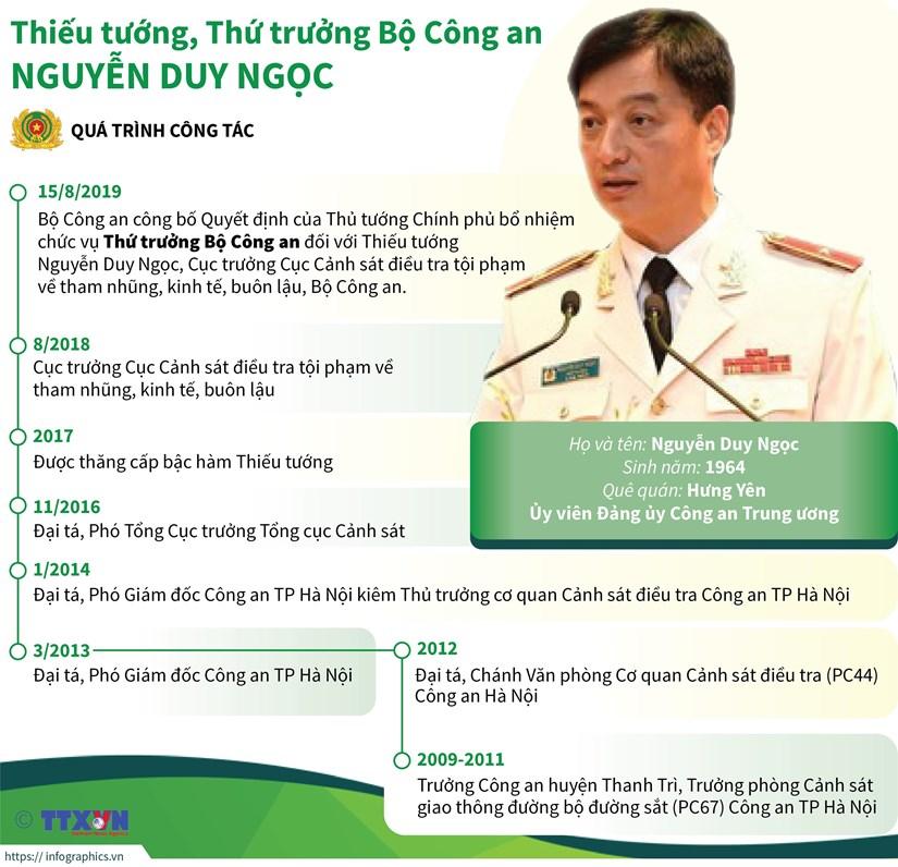 Qua trinh cong tac cua Thu truong Bo Cong an Nguyen Duy Ngoc hinh anh 1