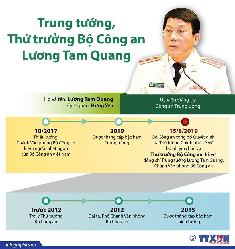 [Infographics] Trung tuong, Thu truong Bo Cong an Luong Tam Quang hinh anh 1