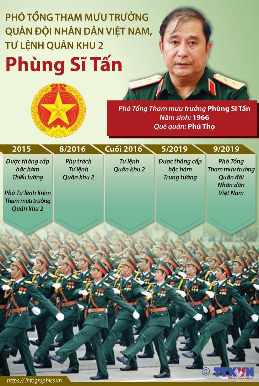 [Infographics] Tieu su hoat dong cua Trung tuong Phung Si Tan hinh anh 1