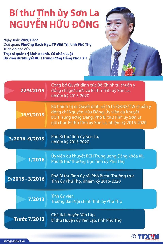 [Infographics] Tieu su tan Bi thu Tinh uy Son La Nguyen Huu Dong hinh anh 1