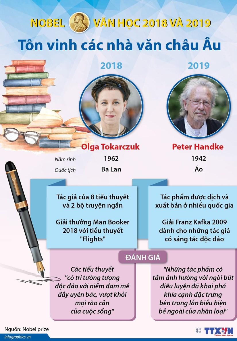 Nobel Van hoc 2018 va 2019 ton vinh cac nha van chau Au hinh anh 1