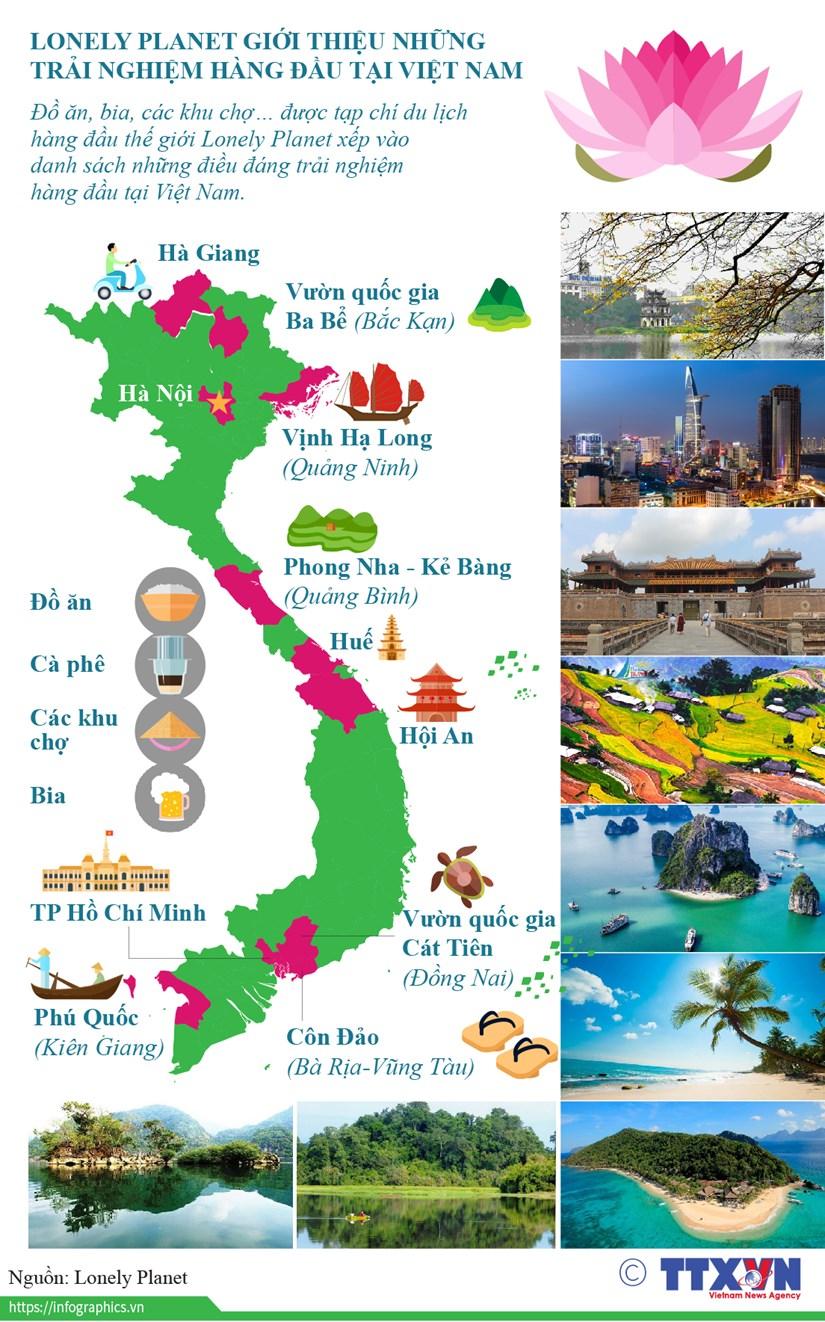 Lonely Planet gioi thieu nhung trai nghiem hang dau tai Viet Nam hinh anh 1