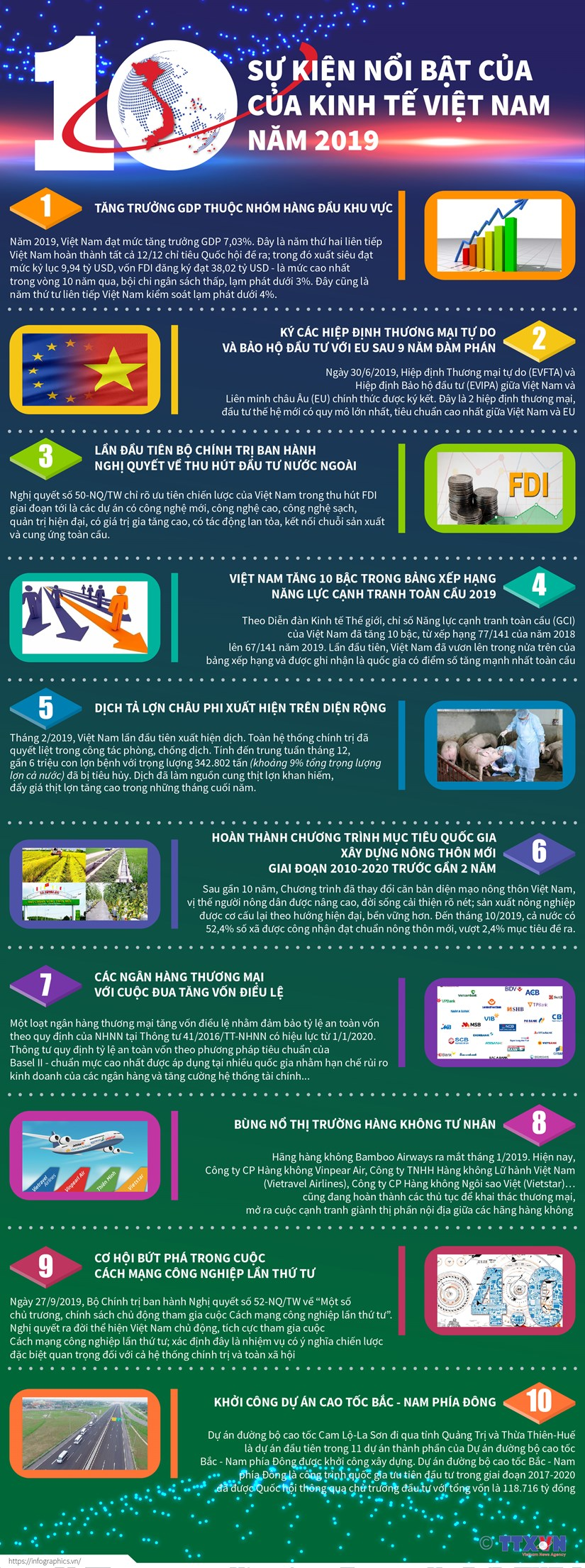 [Infographics] 10 su kien noi bat cua kinh te Viet Nam nam 2019 hinh anh 1
