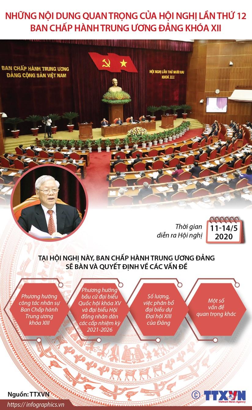 Nhung noi dung quan trong cua Hoi nghi 12 Ban Chap hanh TW Dang hinh anh 1