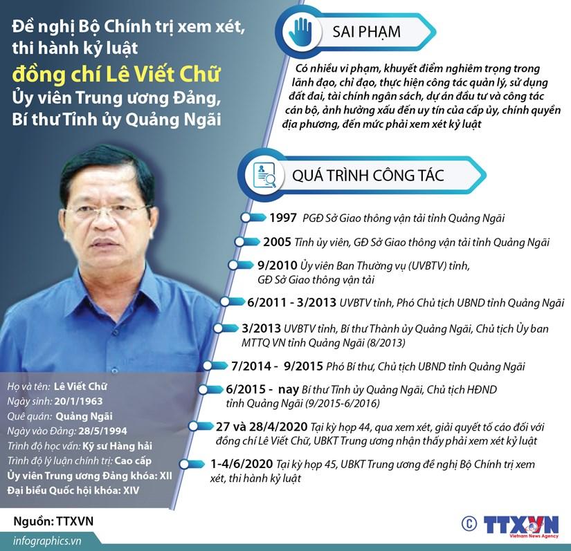 Qua trinh cong tac cua Bi thu Tinh uy Quang Ngai Le Viet Chu hinh anh 1