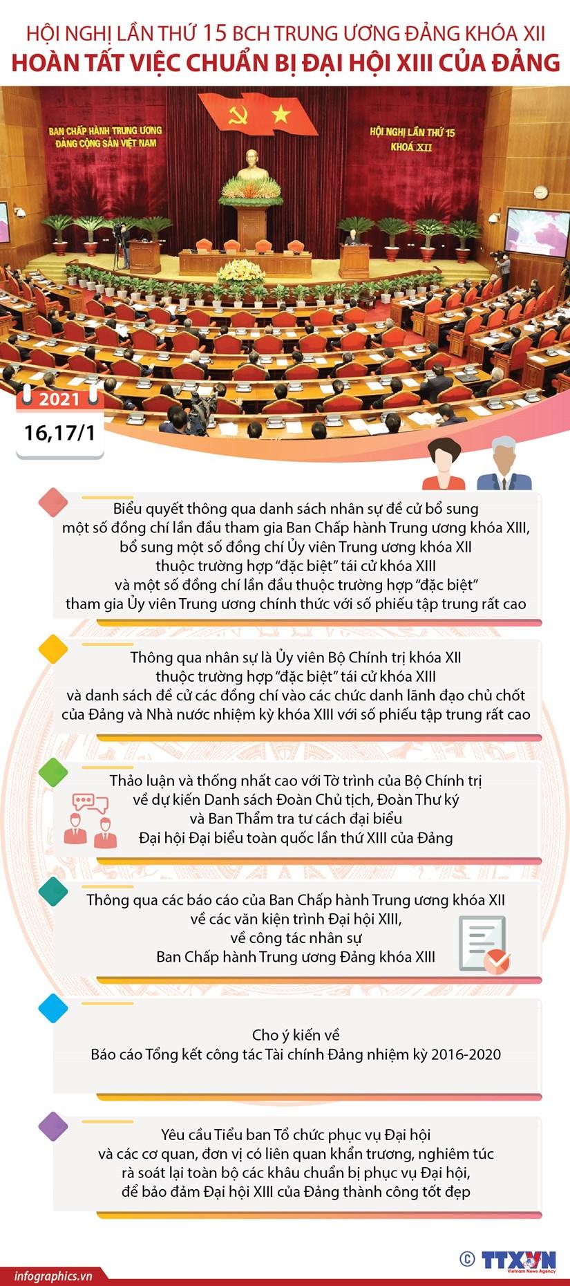 Cac noi dung cua Hoi nghi lan thu 15 Ban Chap hanh Trung uong Dang hinh anh 1