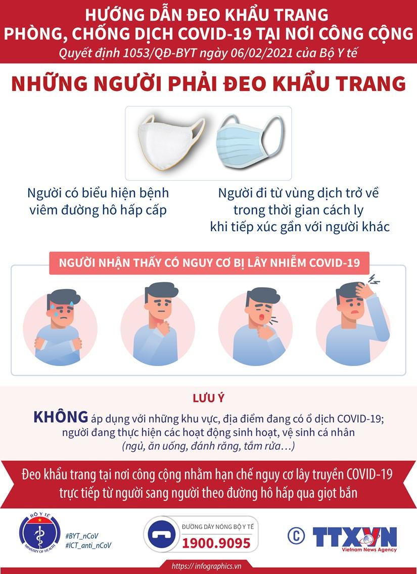 [Infographics] Nhung nguoi phai deo khau trang hinh anh 1
