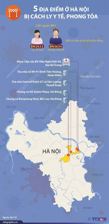 5 dia diem o Ha Noi bi cach ly, phong toa do lien quan den BN3633-3634 hinh anh 1