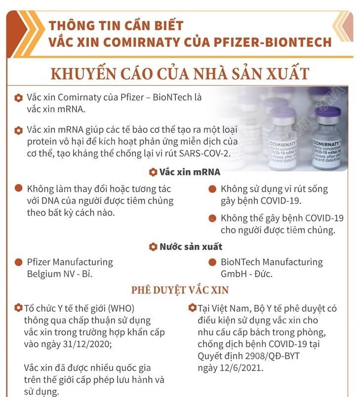 Thong tin can biet vaccine Comirnaty cua Pfizer-BioNTech hinh anh 1