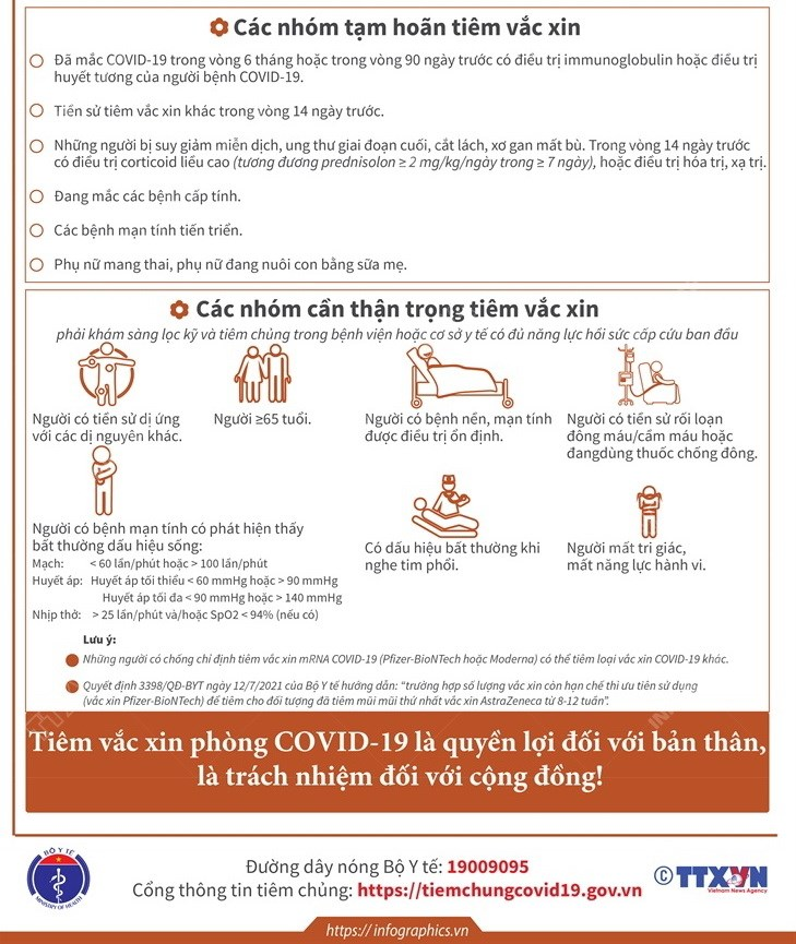 Thong tin can biet vaccine Comirnaty cua Pfizer-BioNTech hinh anh 5