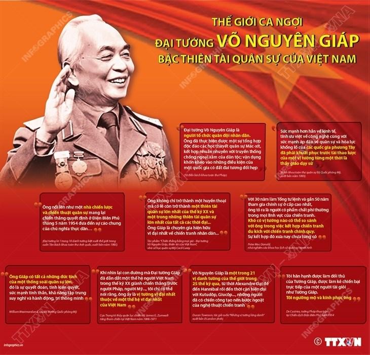 The gioi ca ngoi Dai tuong Vo Nguyen Giap: Bac thien tai quan su hinh anh 1