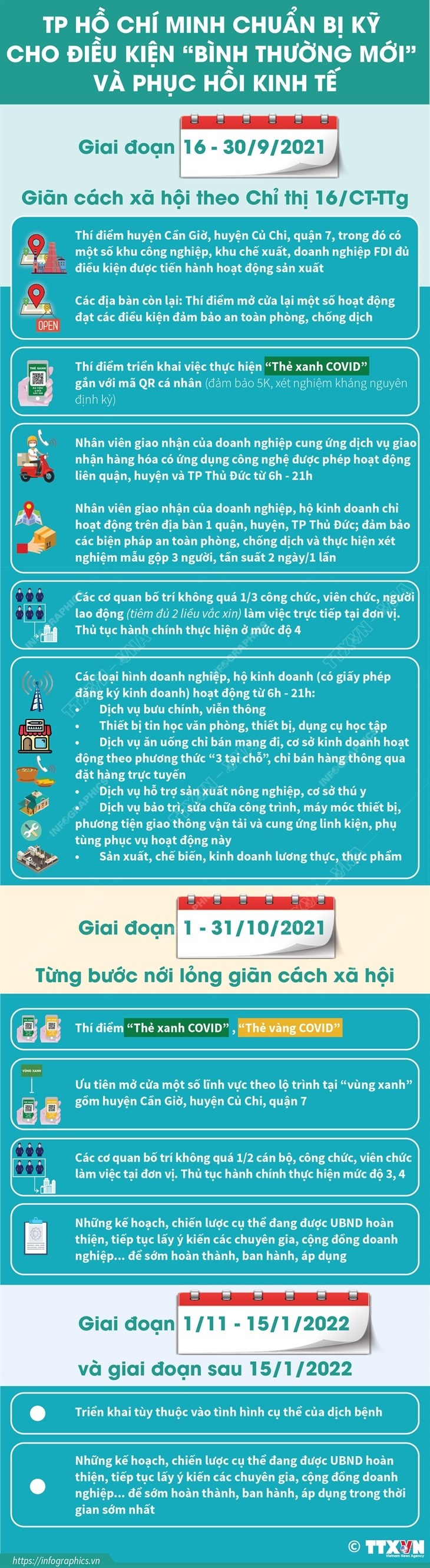"TP.HCM chuan bi ky cho dieu kien ""binh thuong moi"" va phuc hoi kinh te hinh anh 1"