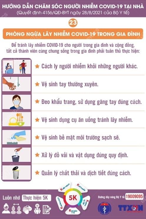 Huong dan phong ngua lay nhiem COVID-19 trong gia dinh hinh anh 1