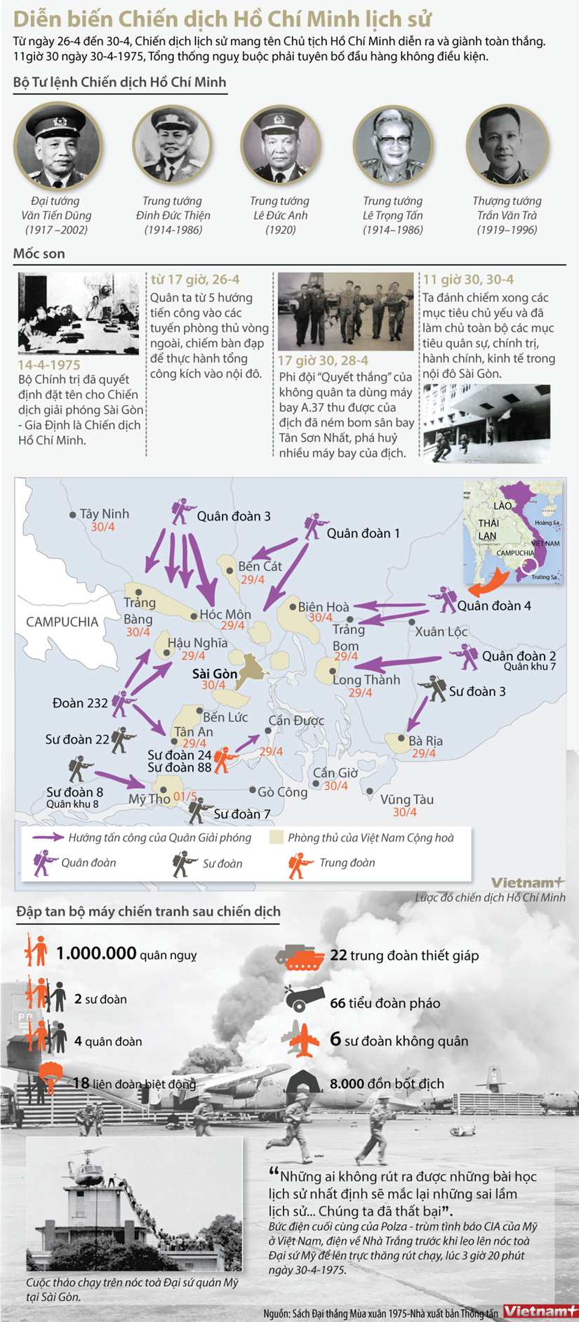 [Infographics] Chien dich Ho Chi Minh lich su dien ra nhu the nao? hinh anh 1