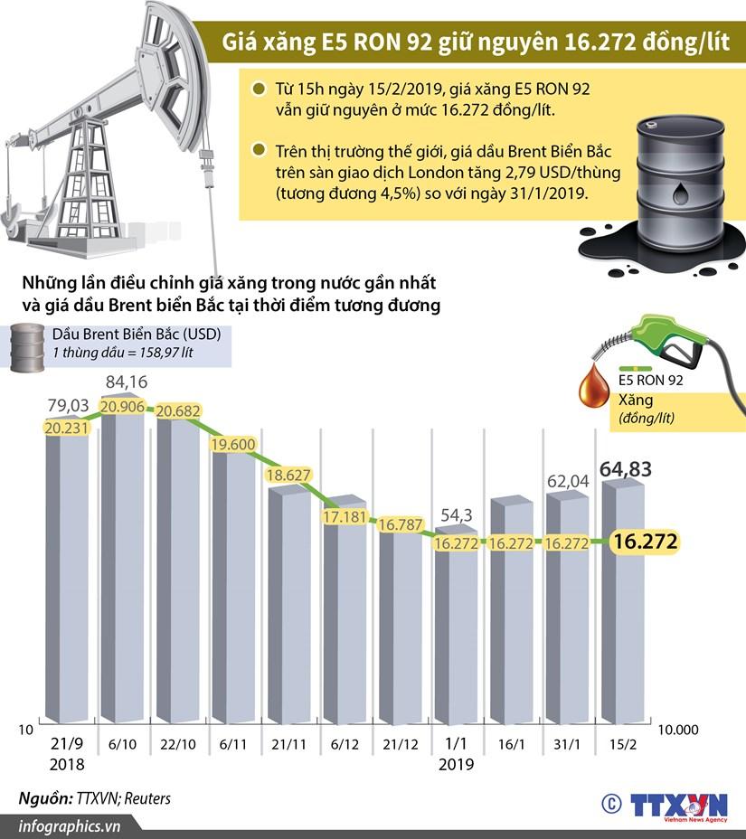 [Infographics] Gia xang E5 RON 92 giu nguyen 16.272 dong moi lit hinh anh 1