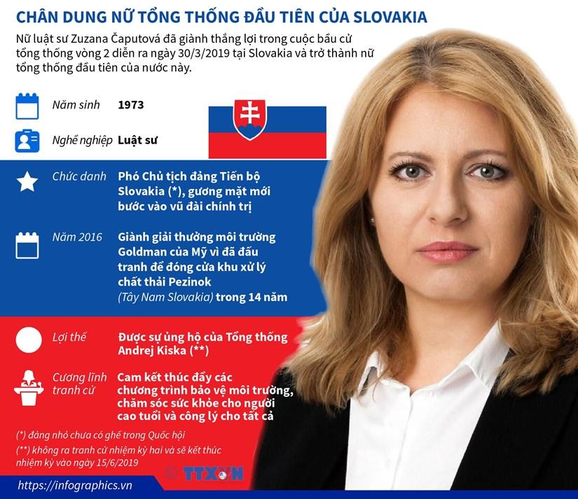 Nhung dieu chua biet ve nu Tong thong dau tien cua Slovakia hinh anh 1