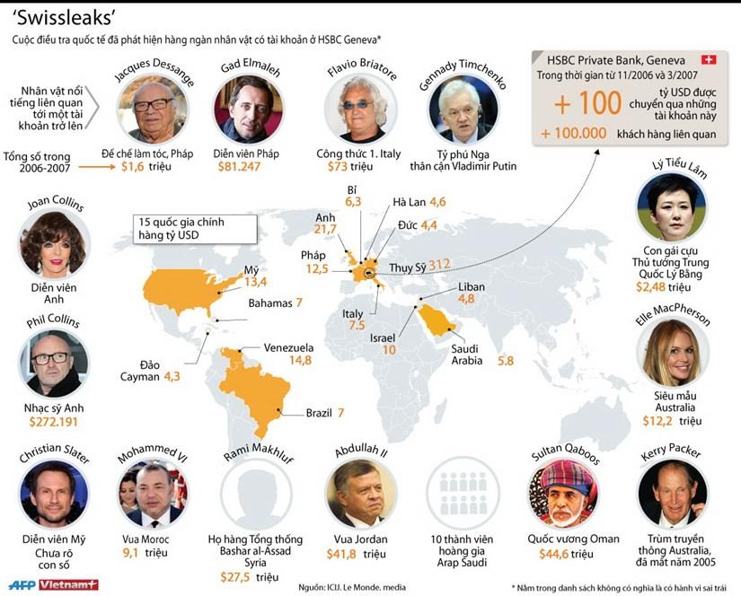 [Infographics] HSBC giup nhieu khach hang giau co tron thue hinh anh 1